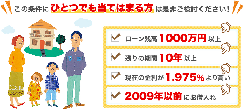 フラット 35 福岡 銀行
